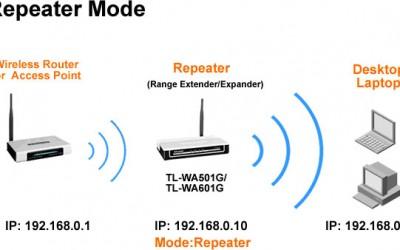 Repeater Wifi internet cmc