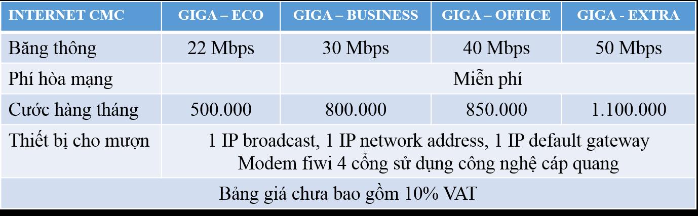Khuyến mãi tháng 3 Internet CMC Đà Nẵng
