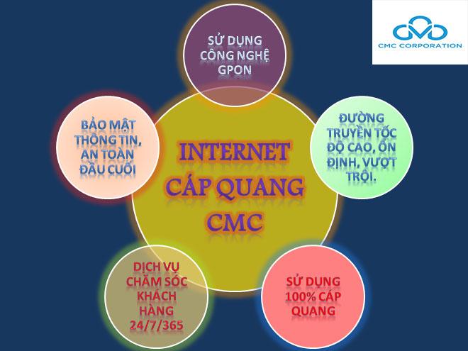 internet-cap-quang-cmc